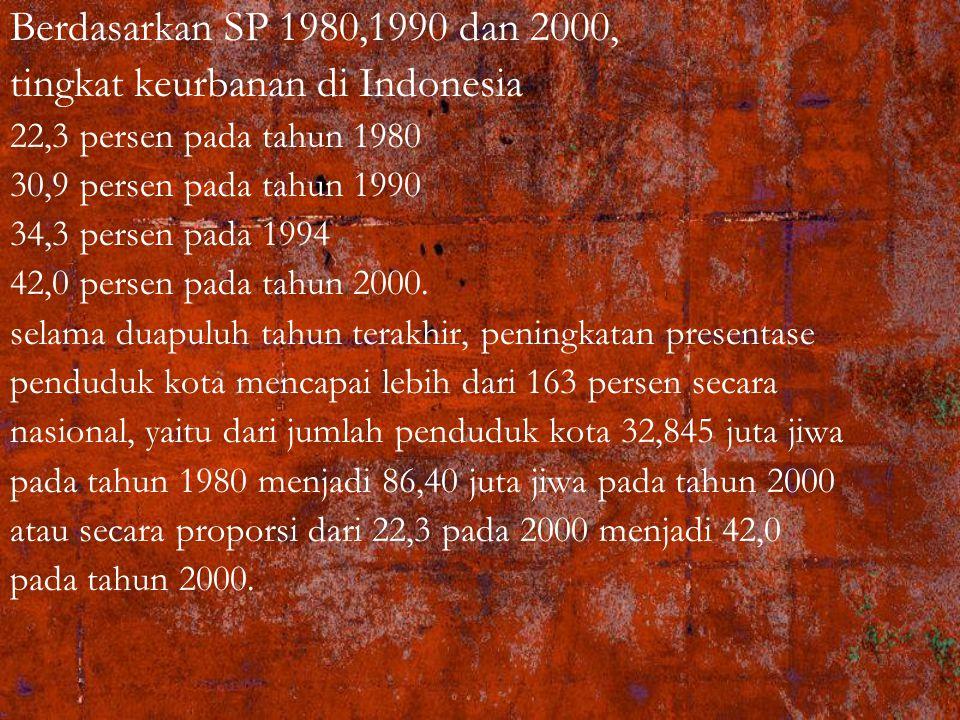Berdasarkan SP 1980,1990 dan 2000, tingkat keurbanan di Indonesia 22,3 persen pada tahun 1980 30,9 persen pada tahun 1990 34,3 persen pada 1994 42,0 p