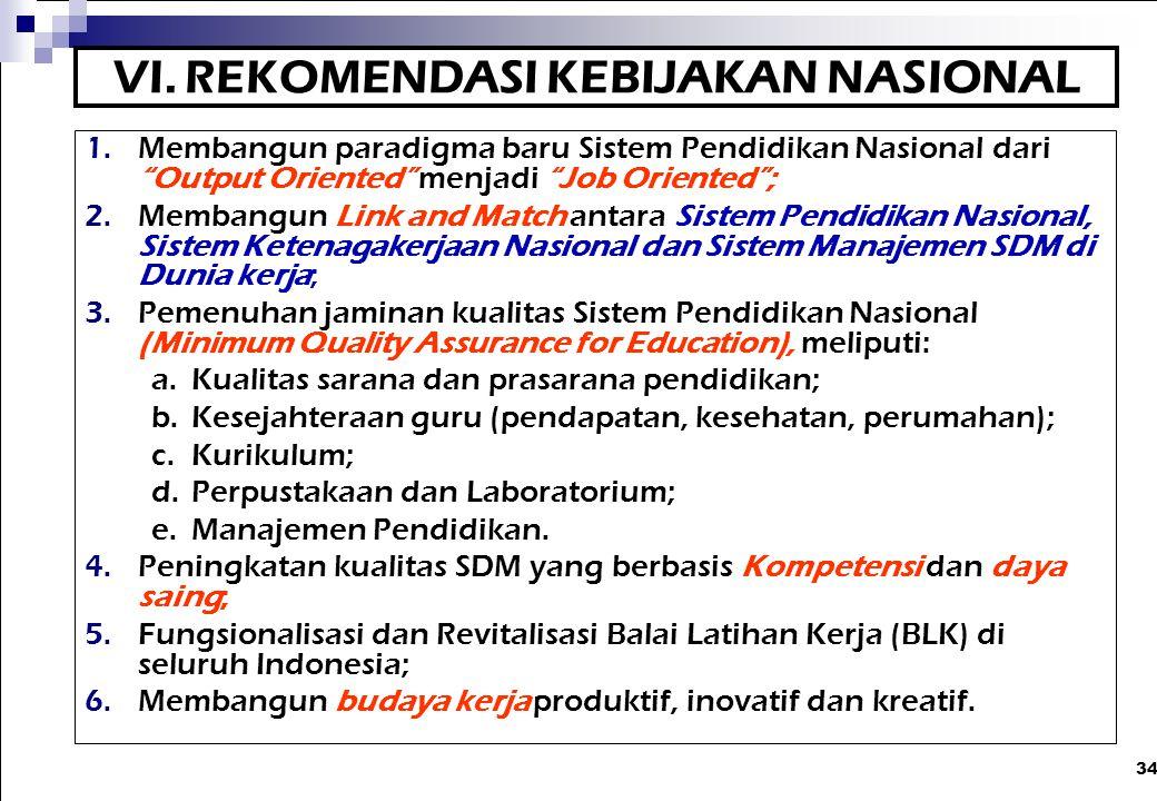 """34 VI. REKOMENDASI KEBIJAKAN NASIONAL 1.Membangun paradigma baru Sistem Pendidikan Nasional dari """"Output Oriented"""" menjadi """"Job Oriented""""; 2.Membangun"""