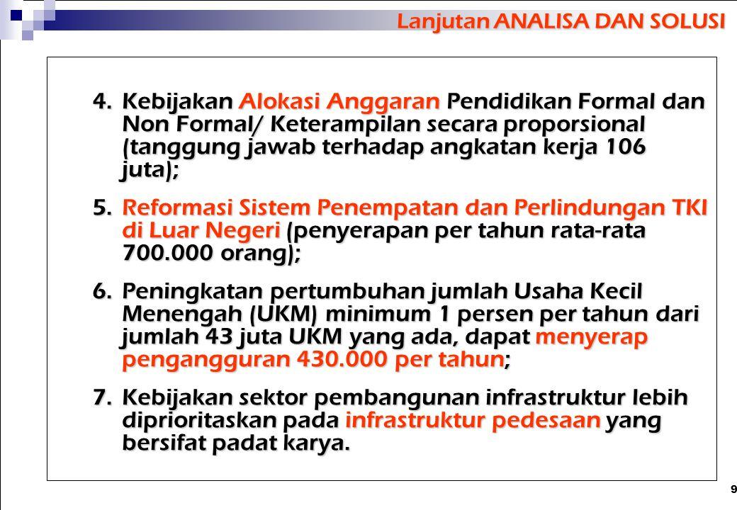 9 Lanjutan ANALISA DAN SOLUSI 4.Kebijakan Alokasi Anggaran Pendidikan Formal dan Non Formal/ Keterampilan secara proporsional (tanggung jawab terhadap