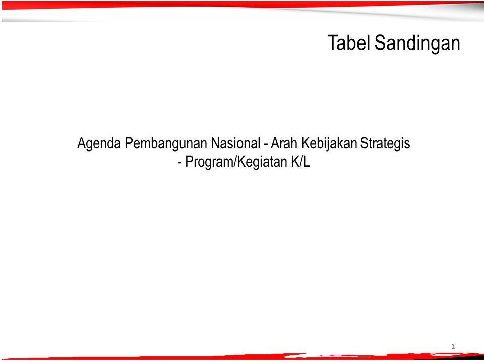 1 Agenda Pembangunan Nasional - Arah Kebijakan Strategis - Program/Kegiatan K/L Tabel Sandingan