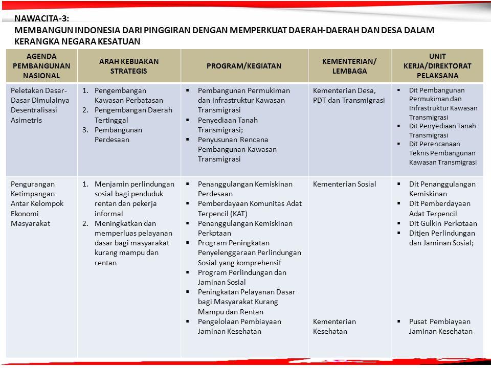 2 NAWACITA-3: MEMBANGUN INDONESIA DARI PINGGIRAN DENGAN MEMPERKUAT DAERAH-DAERAH DAN DESA DALAM KERANGKA NEGARA KESATUAN AGENDA PEMBANGUNAN NASIONAL A