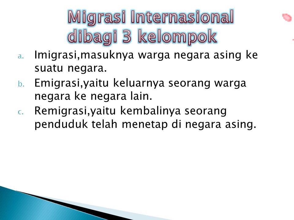 a. Imigrasi,masuknya warga negara asing ke suatu negara. b. Emigrasi,yaitu keluarnya seorang warga negara ke negara lain. c. Remigrasi,yaitu kembaliny