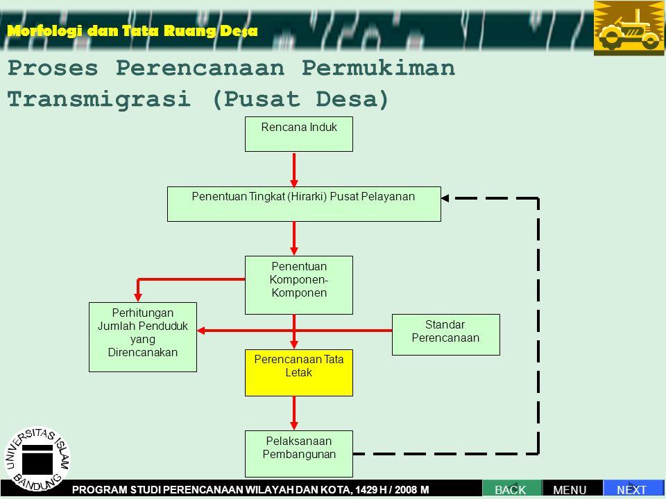 Proses Perencanaan Permukiman Transmigrasi (Pusat Desa) Rencana Induk Penentuan Tingkat (Hirarki) Pusat Pelayanan Penentuan Komponen- Komponen Standar Perencanaan Perhitungan Jumlah Penduduk yang Direncanakan Perencanaan Tata Letak Pelaksanaan Pembangunan