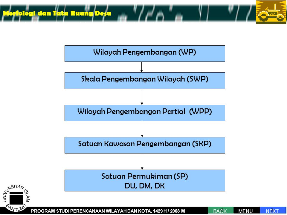 Skala Luas Permukiman Transmigrasi sesuai Prinsip Aksesibilitas (Skala Pengembangan Wilayah) Wilayah Pengembangan (WP) Skala Pengembangan Wilayah (SWP) Wilayah Pengembangan Partial (WPP) Satuan Kawasan Pengembangan (SKP) Satuan Permukiman (SP) DU, DM, DK