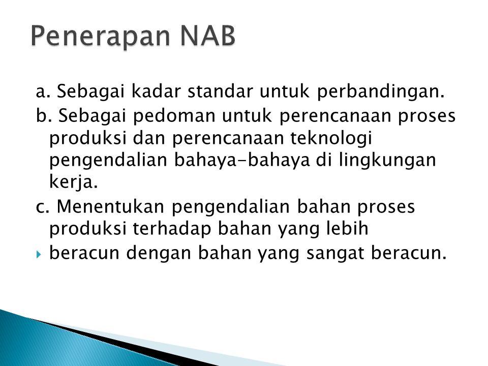a. Sebagai kadar standar untuk perbandingan. b. Sebagai pedoman untuk perencanaan proses produksi dan perencanaan teknologi pengendalian bahaya-bahaya