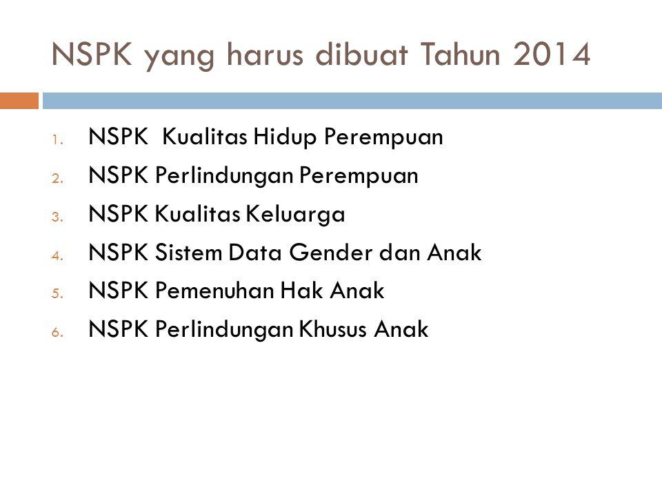 NSPK yang harus dibuat Tahun 2014 1. NSPK Kualitas Hidup Perempuan 2. NSPK Perlindungan Perempuan 3. NSPK Kualitas Keluarga 4. NSPK Sistem Data Gender