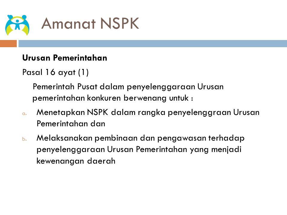 Amanat NSPK Urusan Pemerintahan Pasal 16 ayat (1) Pemerintah Pusat dalam penyelenggaraan Urusan pemerintahan konkuren berwenang untuk : a. Menetapkan