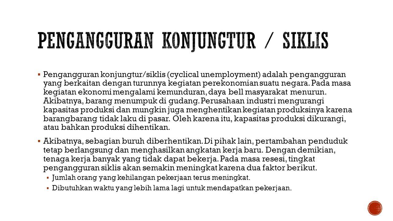  Pengangguran konjungtur/siklis (cyclical unemployment) adalah pengangguran yang berkaitan dengan turunnya kegiatan perekonomian suatu negara.