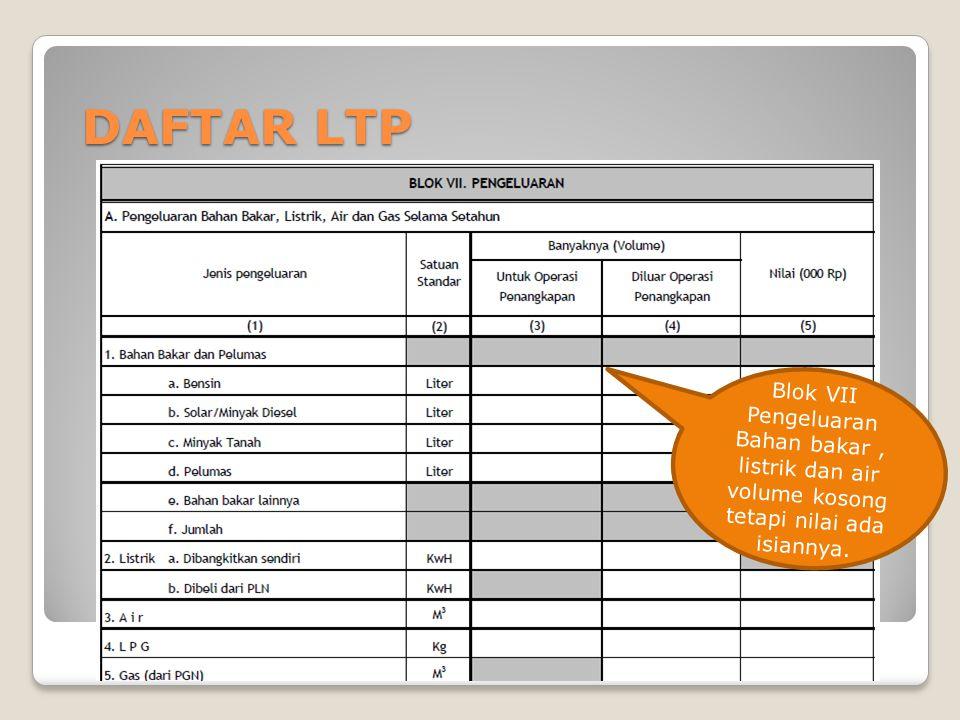 DAFTAR LTP Blok VII Pengeluaran Bahan bakar, listrik dan air volume kosong tetapi nilai ada isiannya.