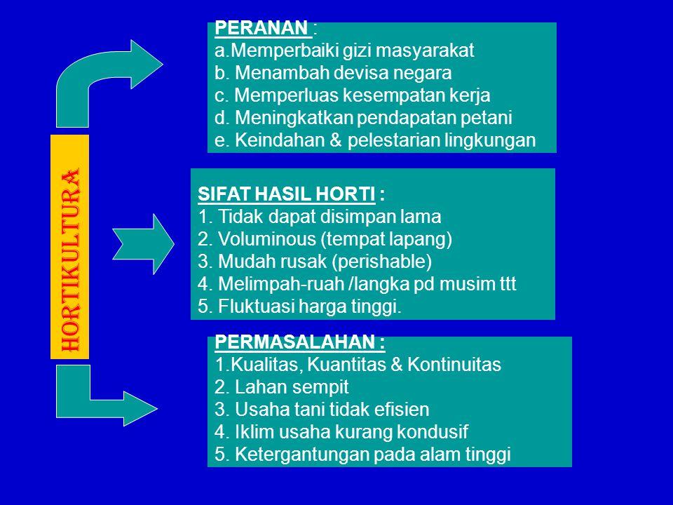 PERANAN : a.Memperbaiki gizi masyarakat b.Menambah devisa negara c.