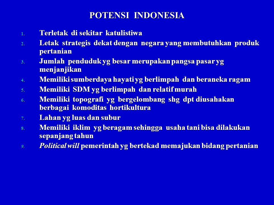 POTENSI INDONESIA 1. Terletak di sekitar katulistiwa 2. Letak strategis dekat dengan negara yang membutuhkan produk pertanian 3. Jumlah penduduk yg be