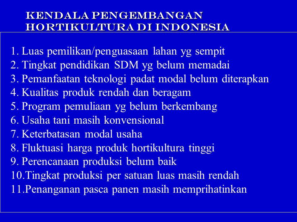 KENDALA PENGEMBANGAN HORTIKULTURA DI INDONESIA 1.Luas pemilikan/penguasaan lahan yg sempit 2.Tingkat pendidikan SDM yg belum memadai 3.Pemanfaatan teknologi padat modal belum diterapkan 4.Kualitas produk rendah dan beragam 5.Program pemuliaan yg belum berkembang 6.Usaha tani masih konvensional 7.Keterbatasan modal usaha 8.Fluktuasi harga produk hortikultura tinggi 9.Perencanaan produksi belum baik 10.Tingkat produksi per satuan luas masih rendah 11.Penanganan pasca panen masih memprihatinkan