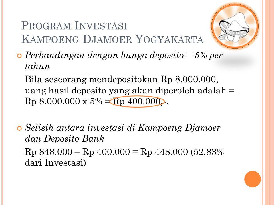 Perbandingan dengan bunga deposito = 5% per tahun Bila seseorang mendepositokan Rp 8.000.000, uang hasil deposito yang akan diperoleh adalah = Rp 8.000.000 x 5% = Rp 400.000,-.