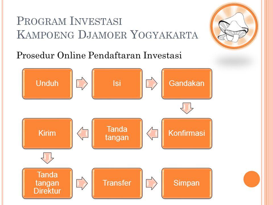 Prosedur Online Pendaftaran Investasi UnduhIsiGandakanKonfirmasi Tanda tangan Kirim Tanda tangan Direktur TransferSimpan