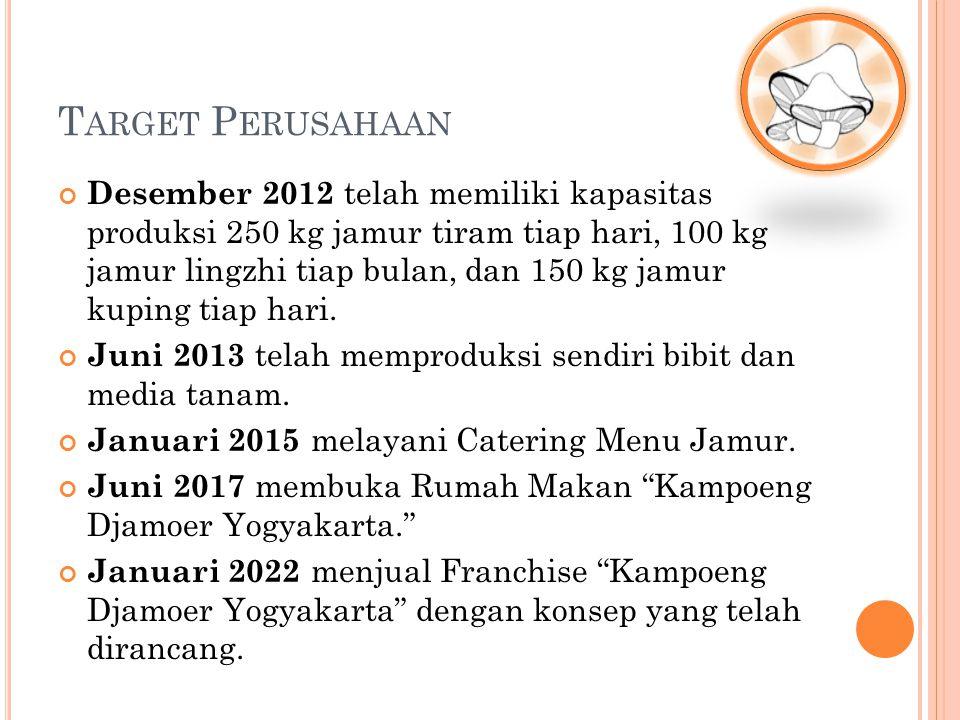 T ARGET P ERUSAHAAN Desember 2012 telah memiliki kapasitas produksi 250 kg jamur tiram tiap hari, 100 kg jamur lingzhi tiap bulan, dan 150 kg jamur kuping tiap hari.