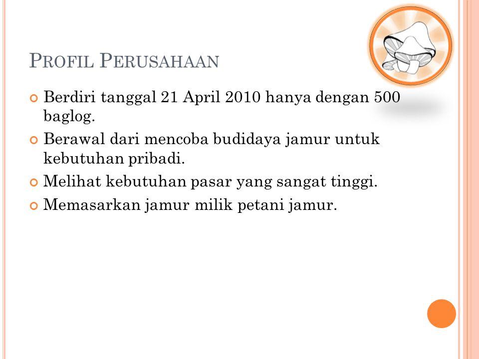 P ROFIL P ERUSAHAAN Berdiri tanggal 21 April 2010 hanya dengan 500 baglog. Berawal dari mencoba budidaya jamur untuk kebutuhan pribadi. Melihat kebutu