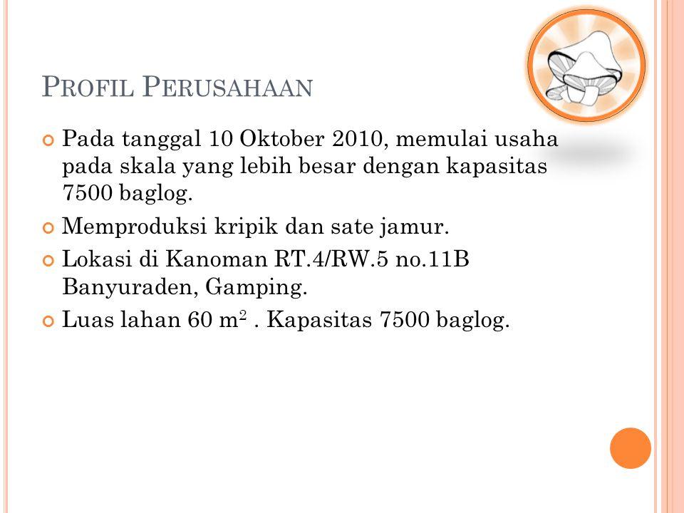 P ROFIL P ERUSAHAAN Pada tanggal 10 Oktober 2010, memulai usaha pada skala yang lebih besar dengan kapasitas 7500 baglog.