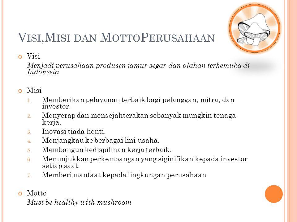 V ISI,M ISI DAN M OTTO P ERUSAHAAN Visi Menjadi perusahaan produsen jamur segar dan olahan terkemuka di Indonesia Misi 1. Memberikan pelayanan terbaik