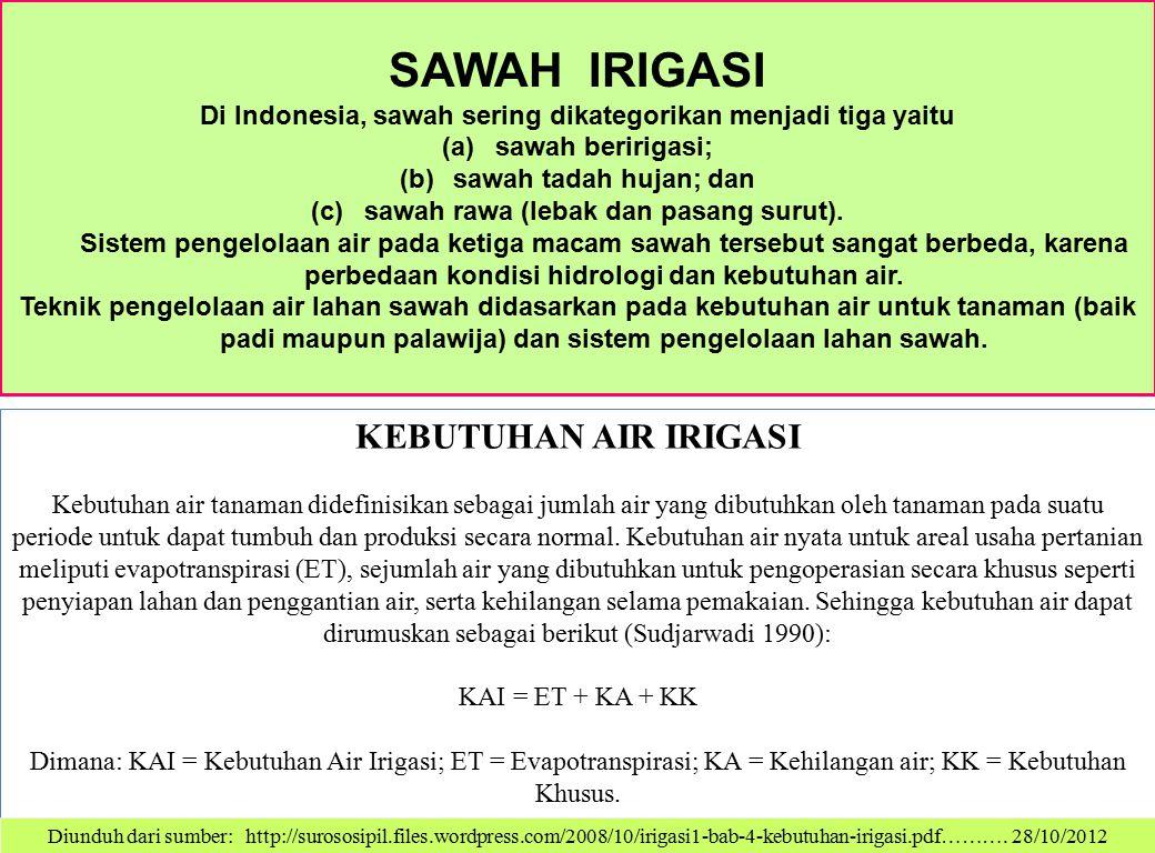 SAWAH IRIGASI Di Indonesia, sawah sering dikategorikan menjadi tiga yaitu (a)sawah beririgasi; (b)sawah tadah hujan; dan (c)sawah rawa (lebak dan pasa