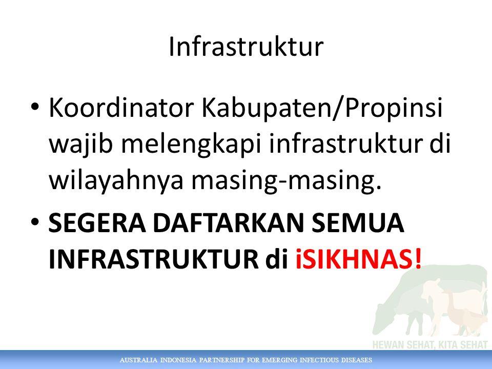 AUSTRALIA INDONESIA PARTNERSHIP FOR EMERGING INFECTIOUS DISEASES Infrastruktur Koordinator Kabupaten/Propinsi wajib melengkapi infrastruktur di wilayahnya masing-masing.
