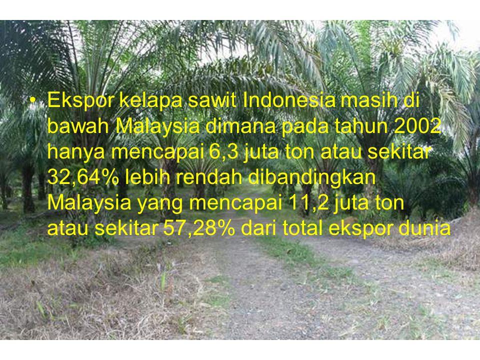 Ekspor kelapa sawit Indonesia masih di bawah Malaysia dimana pada tahun 2002 hanya mencapai 6,3 juta ton atau sekitar 32,64% lebih rendah dibandingkan