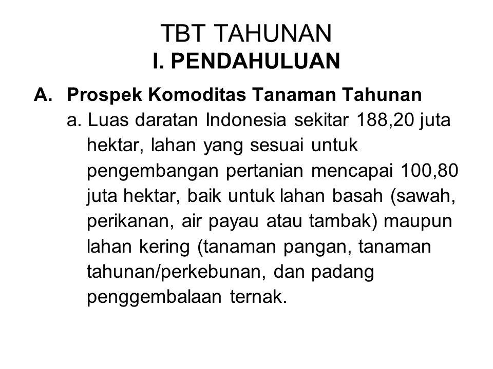 TBT TAHUNAN I. PENDAHULUAN A.Prospek Komoditas Tanaman Tahunan a. Luas daratan Indonesia sekitar 188,20 juta hektar, lahan yang sesuai untuk pengemban