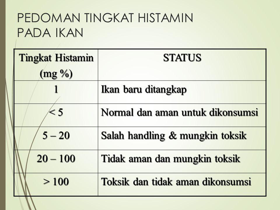 PEDOMAN TINGKAT HISTAMIN PADA IKAN Tingkat Histamin (mg %) STATUS 1 Ikan baru ditangkap < 5 Normal dan aman untuk dikonsumsi 5 – 20 Salah handling & mungkin toksik 20 – 100 Tidak aman dan mungkin toksik > 100 Toksik dan tidak aman dikonsumsi