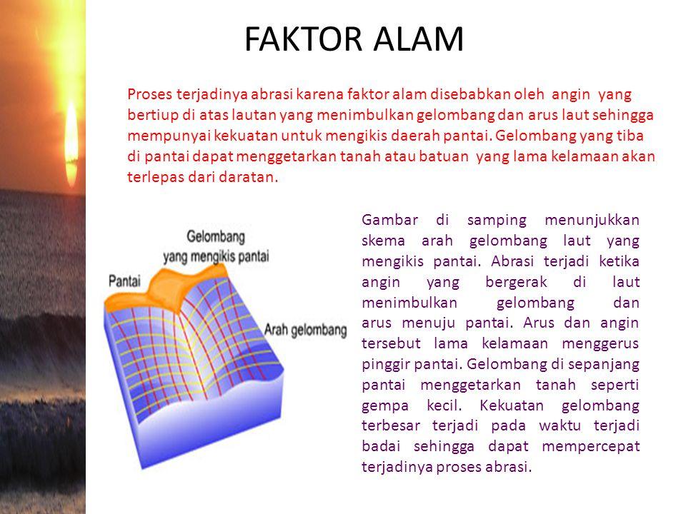 FAKTOR ALAM Proses terjadinya abrasi karena faktor alam disebabkan oleh angin yang bertiup di atas lautan yang menimbulkan gelombang dan arus laut seh