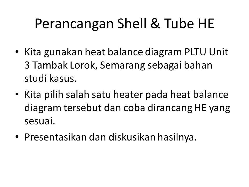 Perancangan Shell & Tube HE Kita gunakan heat balance diagram PLTU Unit 3 Tambak Lorok, Semarang sebagai bahan studi kasus. Kita pilih salah satu heat