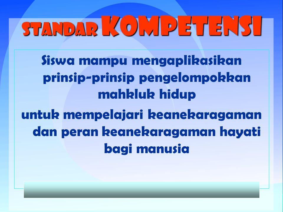 Selamat Datang di KBK 2004 SMA Muhammadiyah 1 Garut