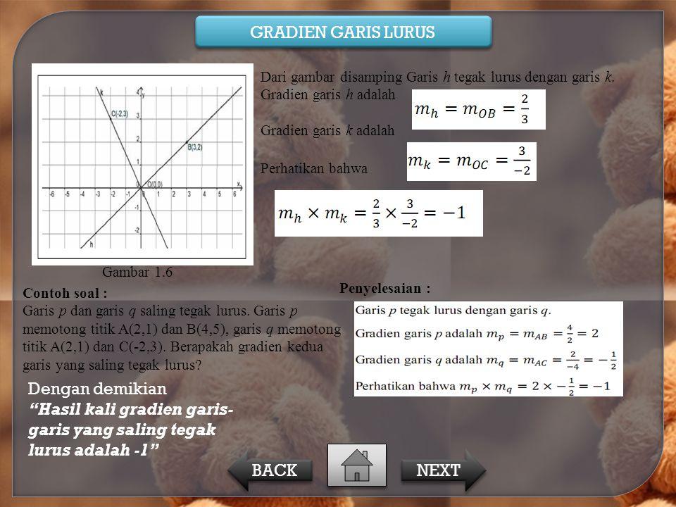 GRADIEN GARIS LURUS Gambar 1.6 Dari gambar disamping Garis h tegak lurus dengan garis k. Gradien garis h adalah Gradien garis k adalah Perhatikan bahw