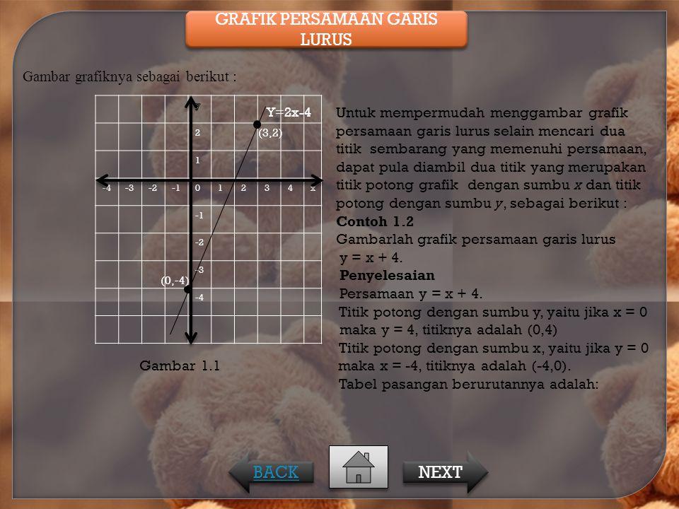 GRAFIK PERSAMAAN GARIS LURUS GRAFIK PERSAMAAN GARIS LURUS Gambar grafiknya sebagai berikut : Untuk mempermudah menggambar grafik persamaan garis lurus