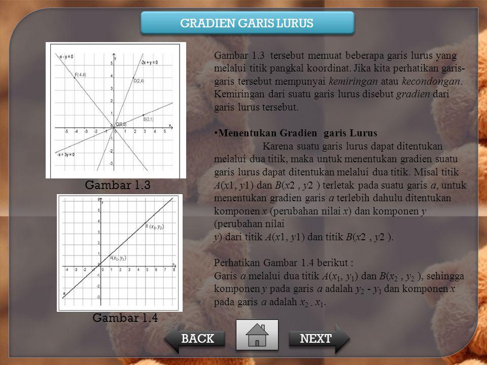 GRADIEN GARIS LURUS Gambar 1.3 Gambar 1.3 tersebut memuat beberapa garis lurus yang melalui titik pangkal koordinat. Jika kita perhatikan garis- garis