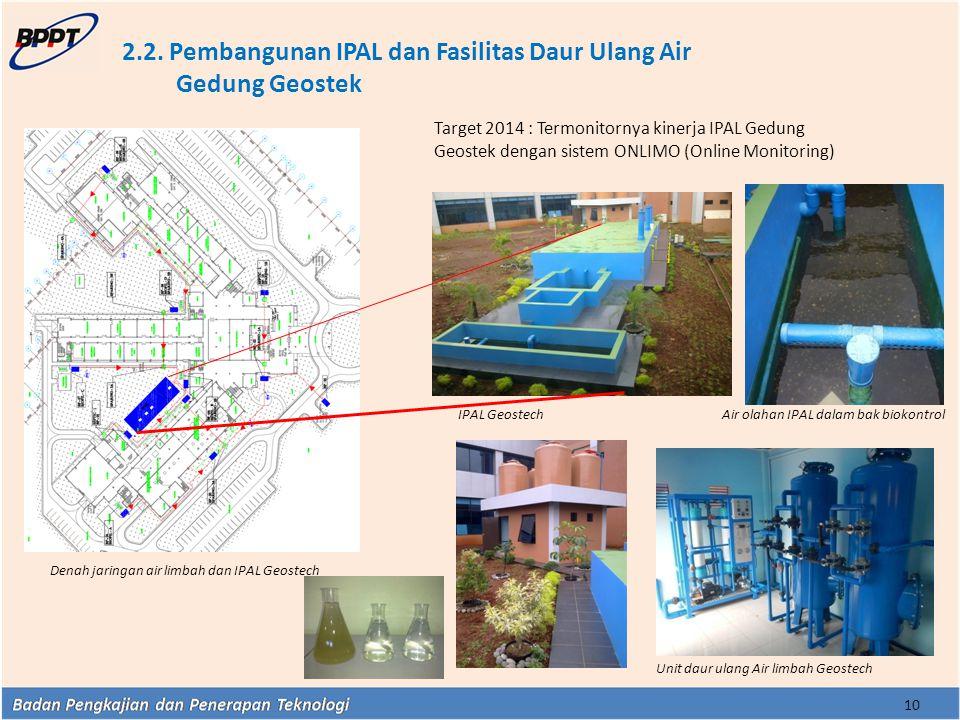 2.2. Pembangunan IPAL dan Fasilitas Daur Ulang Air Gedung Geostek 10 Denah jaringan air limbah dan IPAL Geostech IPAL Geostech Air olahan IPAL dalam b