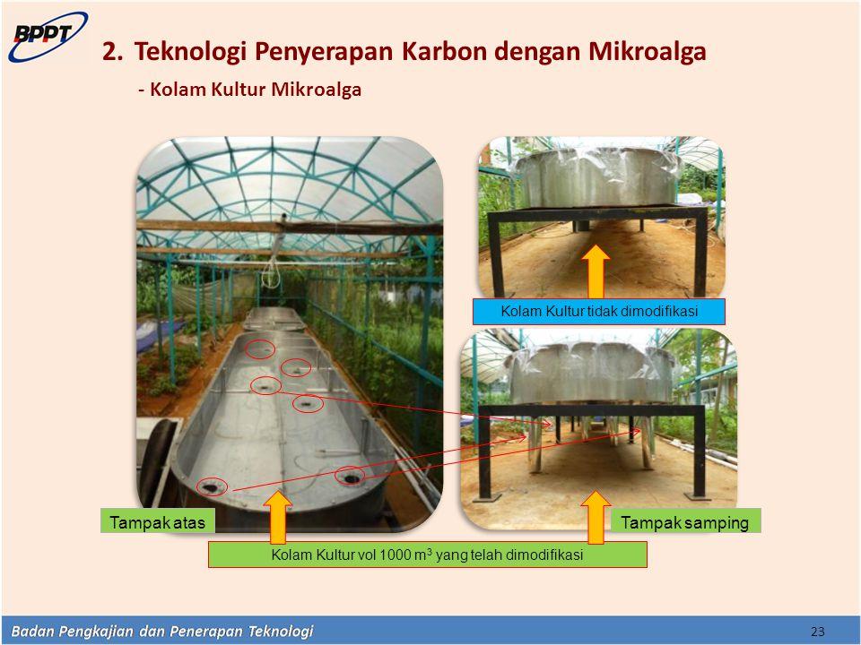 2.Teknologi Penyerapan Karbon dengan Mikroalga Kolam Kultur vol 1000 m 3 yang telah dimodifikasi Kolam Kultur tidak dimodifikasi Tampak atasTampak sam