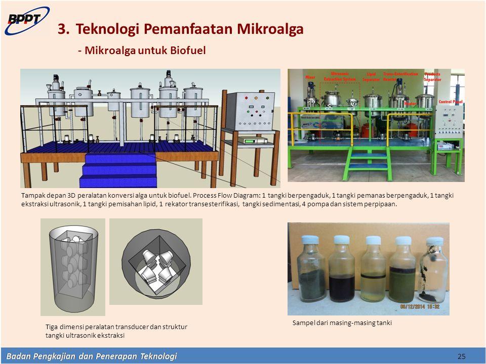 25 3.Teknologi Pemanfaatan Mikroalga - Mikroalga untuk Biofuel Tampak depan 3D peralatan konversi alga untuk biofuel. Process Flow Diagram: 1 tangki b