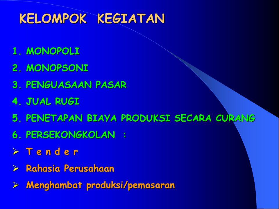 Oligopsoni (ps 13): Dilarang membuat perjanjian utk menguasai pembelian atau pasokan Integrasi vertikal (ps 14): Dilarang membuat perjanjian utk mengu