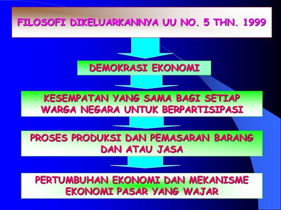 PELAKU USAHA DI INDONESIA DALAM MENJALANKAN KEGIATAN USAHANYA BERASASKAN DEMOKRASI EKONOMI DENGAN MEMPERHATIKAN KESEIMBANGAN ANTARA KEPENTINGAN PELAKU