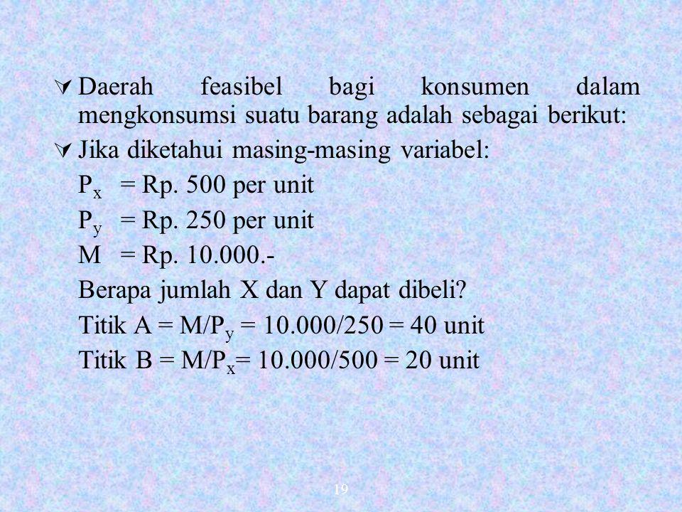 19  Daerah feasibel bagi konsumen dalam mengkonsumsi suatu barang adalah sebagai berikut:  Jika diketahui masing-masing variabel: P x = Rp.