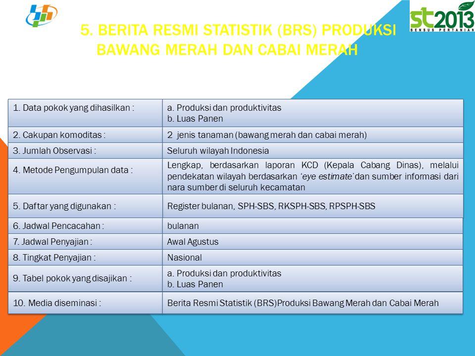 Badan Pusat Statistik 5.BERITA RESMI STATISTIK (BRS) PRODUKSI BAWANG MERAH DAN CABAI MERAH 1.