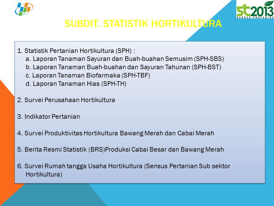 Badan Pusat Statistik SUBDIT.STATISTIK HORTIKULTURA 1.