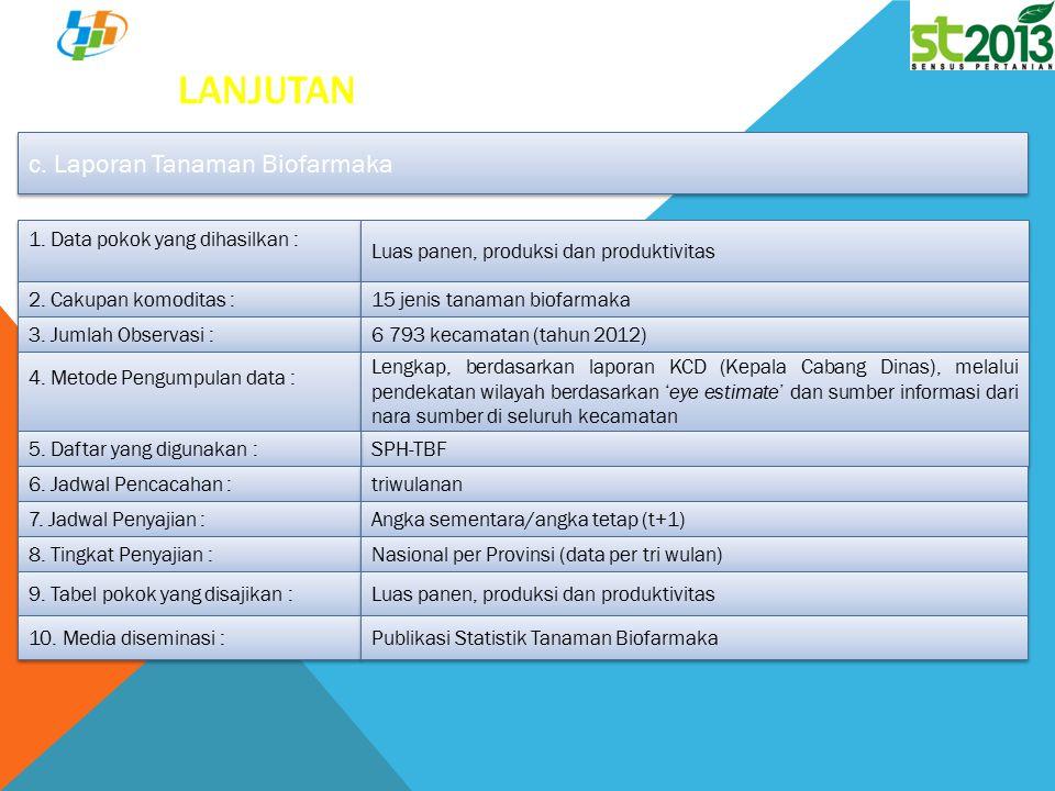 Badan Pusat Statistik LANJUTAN 1.