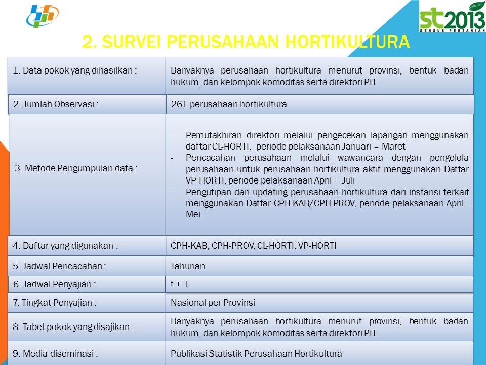 Badan Pusat Statistik 2.SURVEI PERUSAHAAN HORTIKULTURA 1.