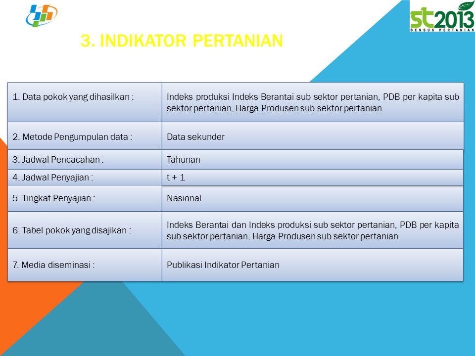 Badan Pusat Statistik 3.INDIKATOR PERTANIAN 1.