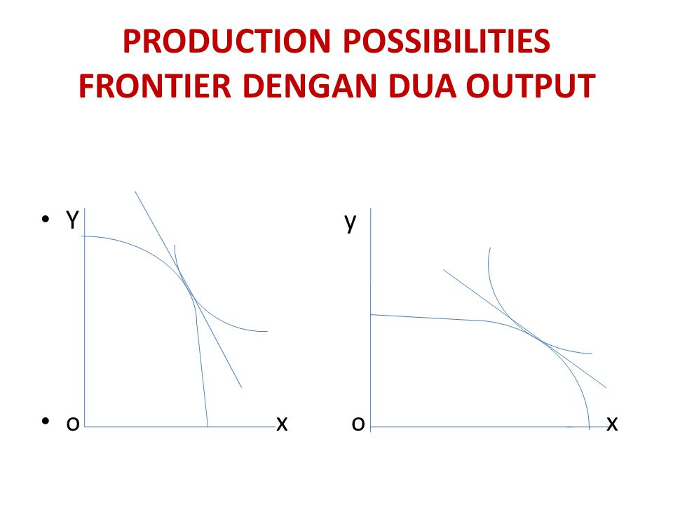 PRODUCTION POSSIBILITIES FRONTIER DENGAN DUA OUTPUT Y y o x o x