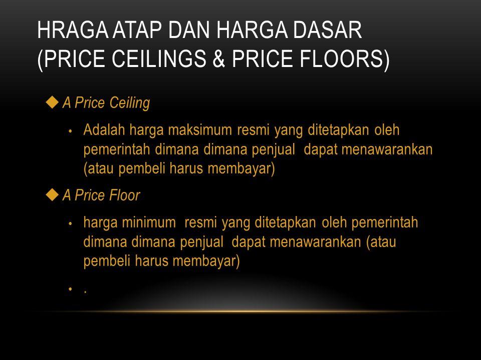 HRAGA ATAP DAN HARGA DASAR (PRICE CEILINGS & PRICE FLOORS)  A Price Ceiling Adalah harga maksimum resmi yang ditetapkan oleh pemerintah dimana dimana