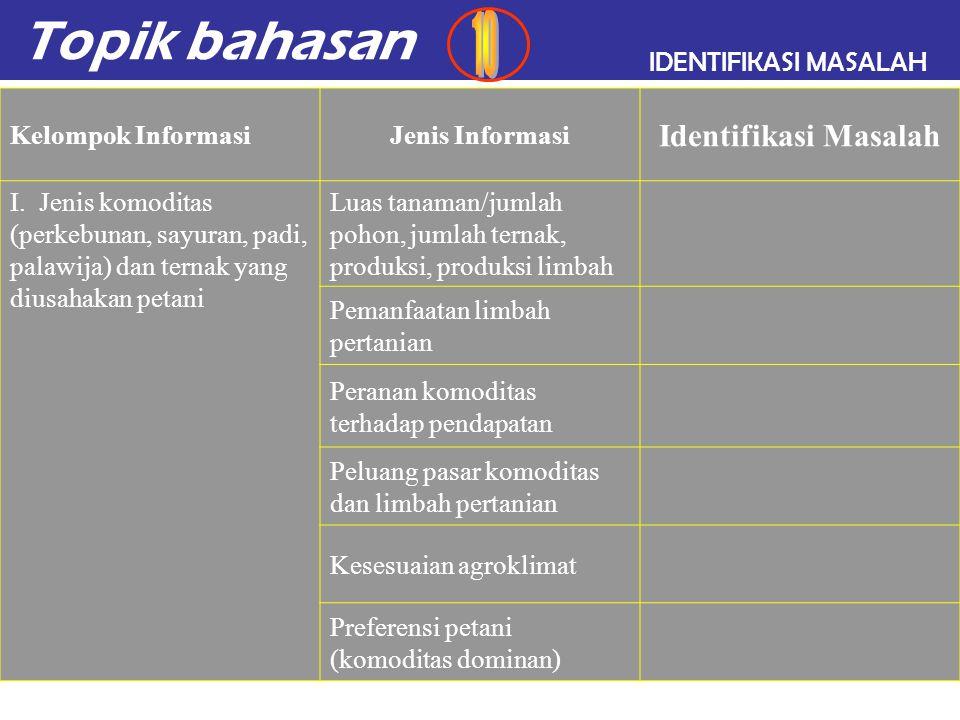 Topik bahasan JENIS INFORMASI Kelompok InformasiJenis Informasi III. Kinerja kelembagaan agribisnis a. Kelembagaan produksi (organisasi Kelompok Tani,