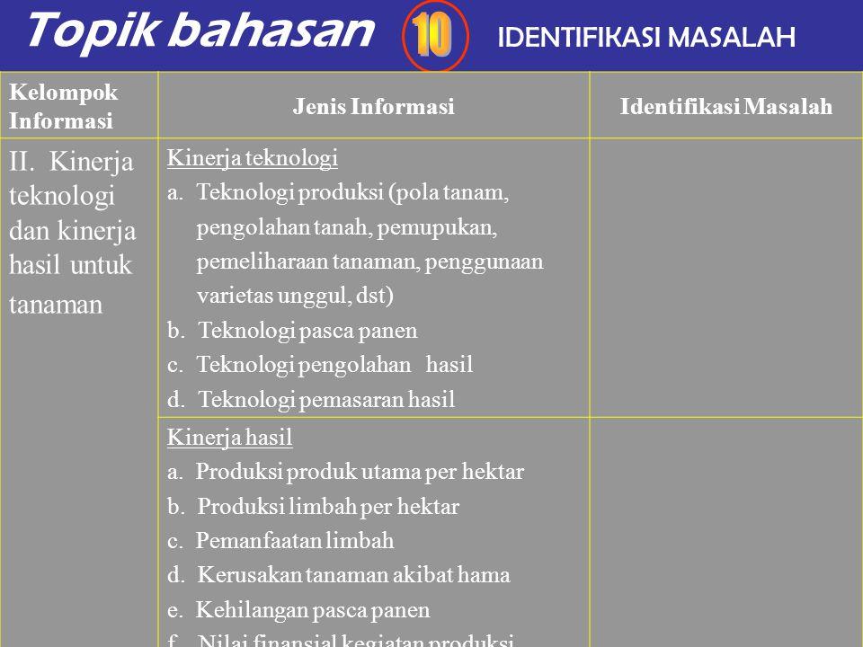 Topik bahasan IDENTIFIKASI MASALAH Kelompok InformasiJenis Informasi Identifikasi Masalah I. Jenis komoditas (perkebunan, sayuran, padi, palawija) dan