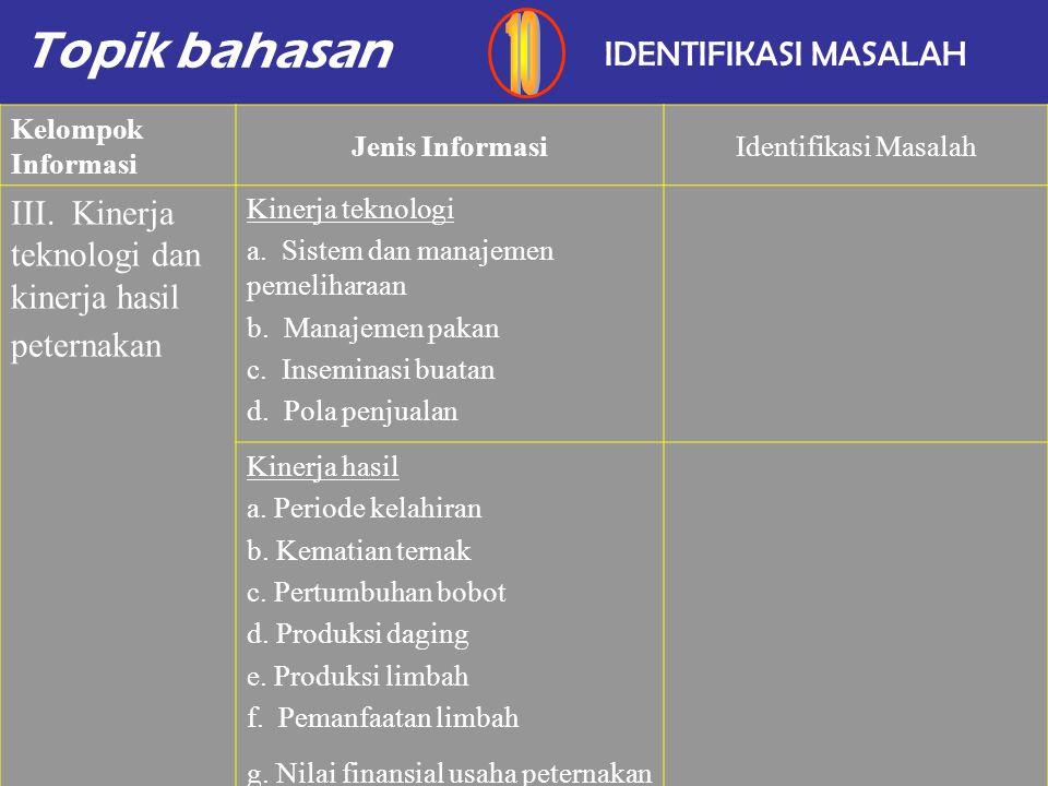 Topik bahasan IDENTIFIKASI MASALAH Kelompok Informasi Jenis InformasiIdentifikasi Masalah II. Kinerja teknologi dan kinerja hasil untuk tanaman Kinerj