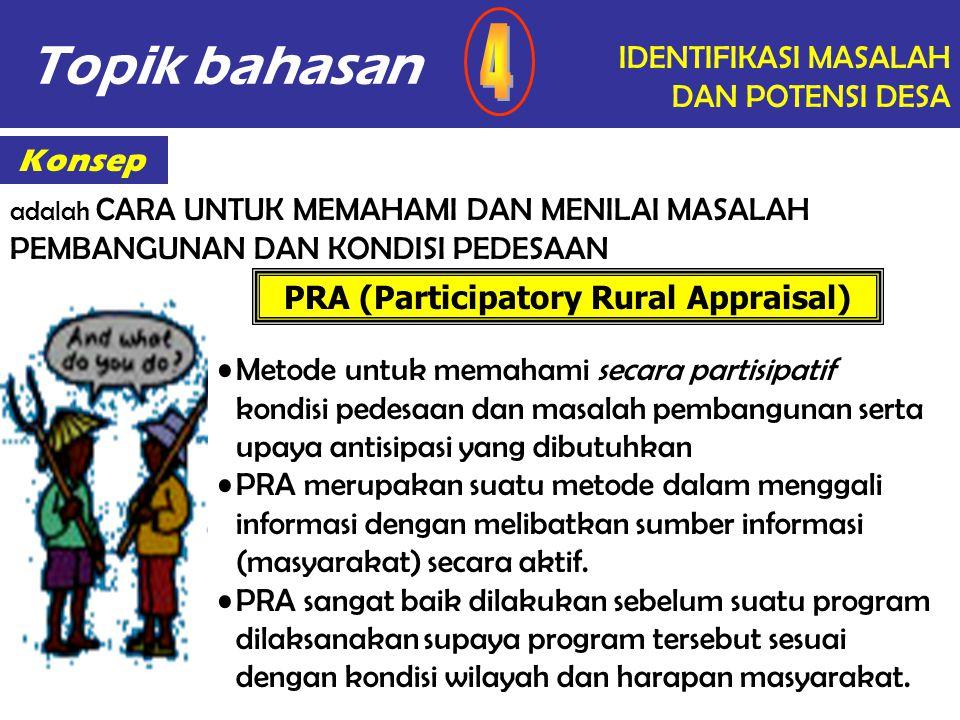 Topik bahasan IDENTIFIKASI MASALAH Kelompok Informasi Jenis InformasiIdentifikasi Masalah II.